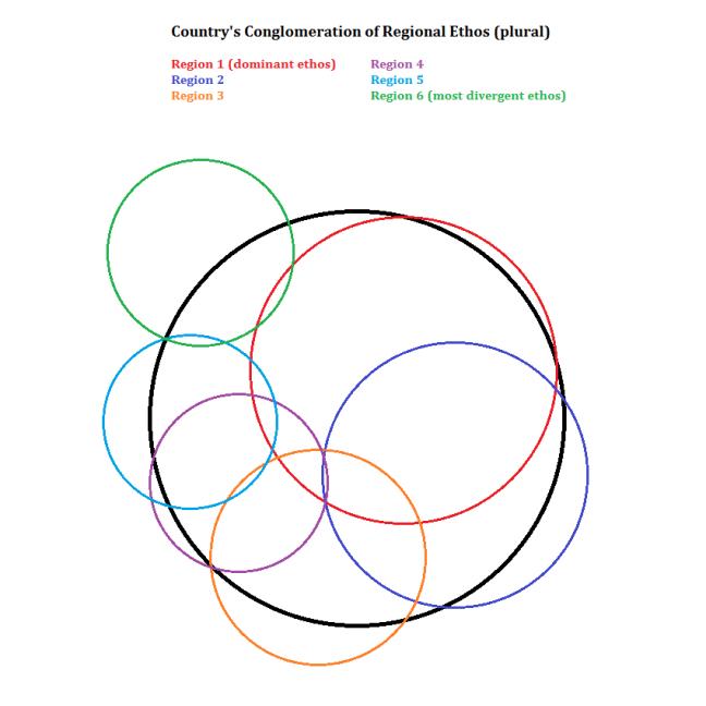 bioregional ethos example, bioregional identities, how bioregionalism works