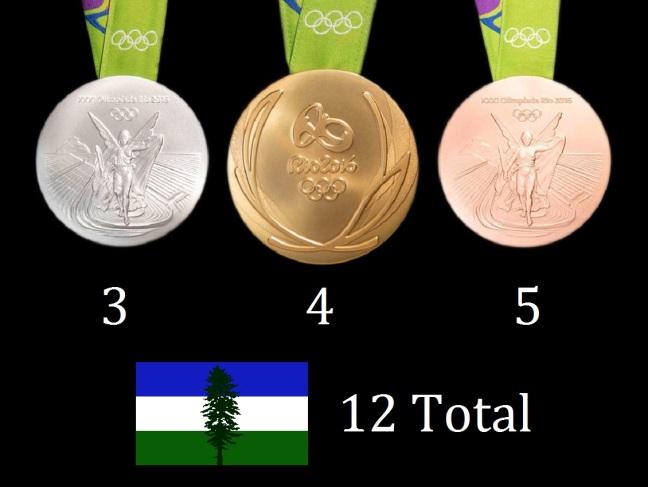 cascadia medal count, rio 2016